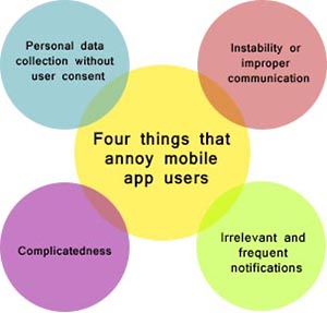 Four things that annoy mobile app users