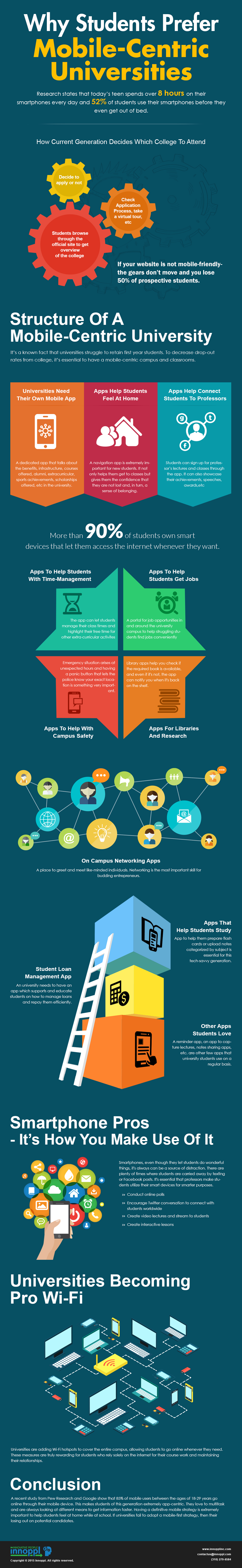 Why Students Prefer Mobile-Centric Universities Infographic