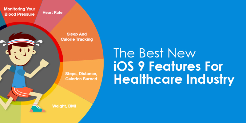 iOS 9 Healthcare Industry Infographics