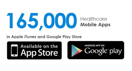 Healthcare App Statistics