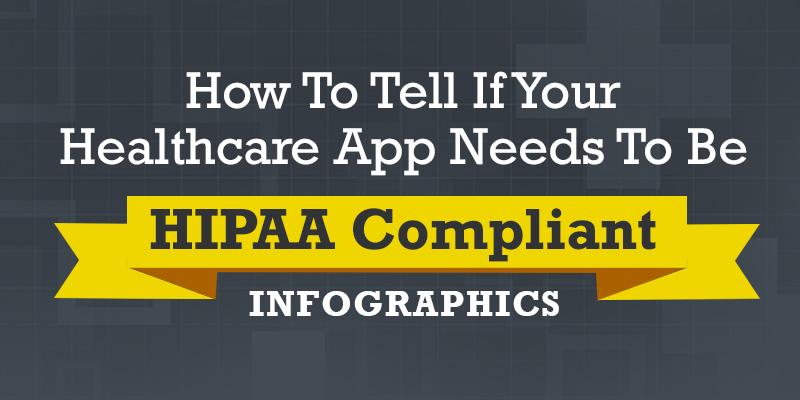 HIPAA Compliant Infographic