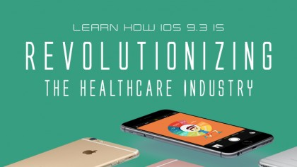Learn How iOS 9.3 Is Revolutionizing The Healthcare Industry